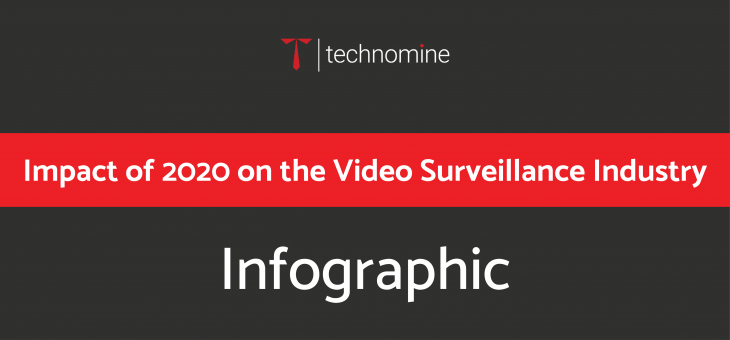 Infographic – Impact of 2020 on the Video Surveillance Industry