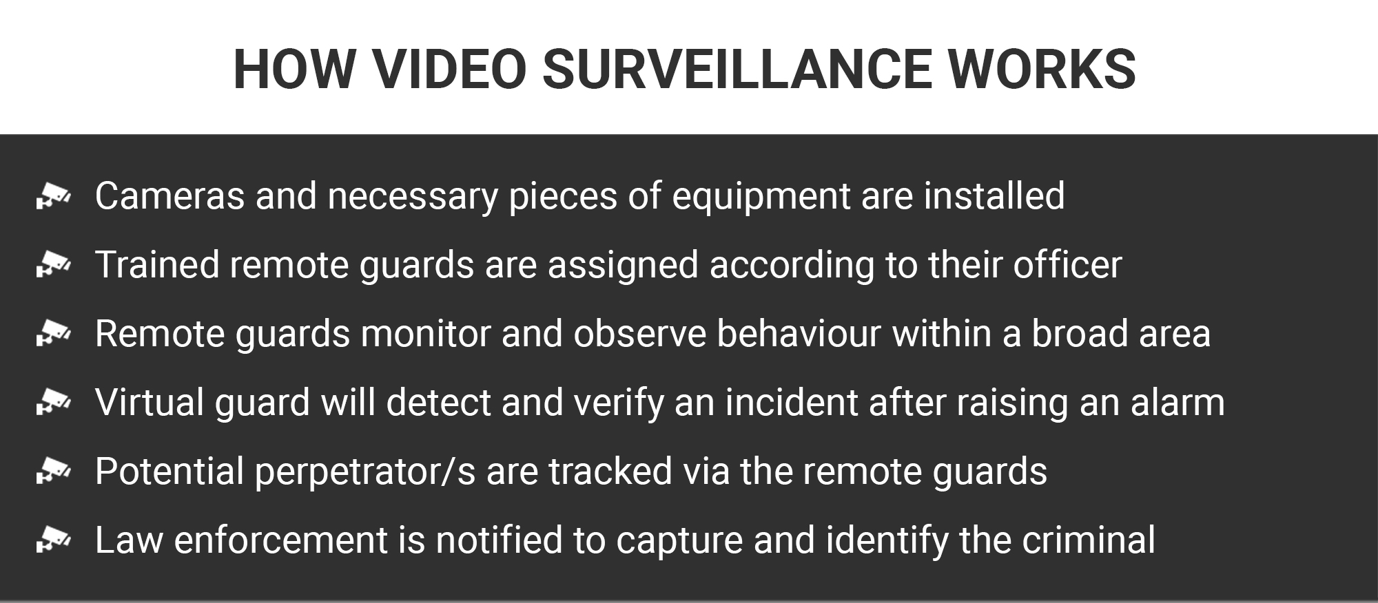 How a video surveillance system works?