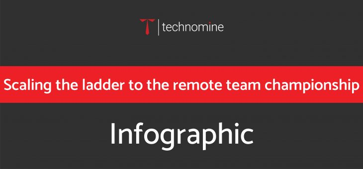 Infographic – Scaling the ladder to the remote team championship