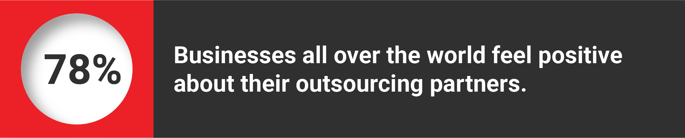 Crucial Outsourcing Statistics to Know in 2021