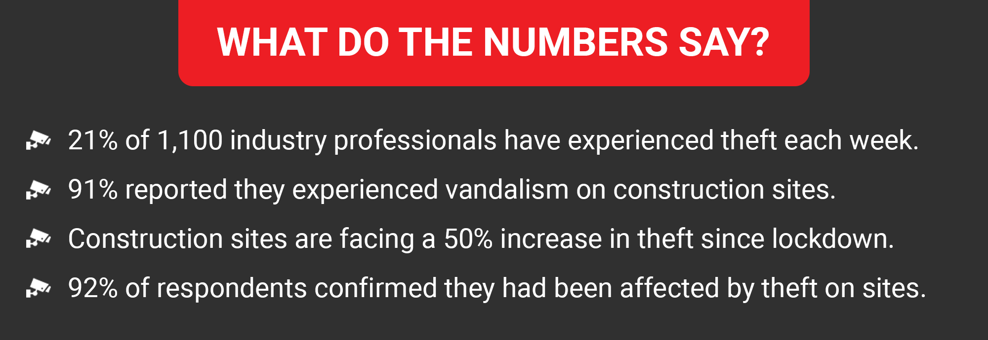 Construction Safety and Security Stats