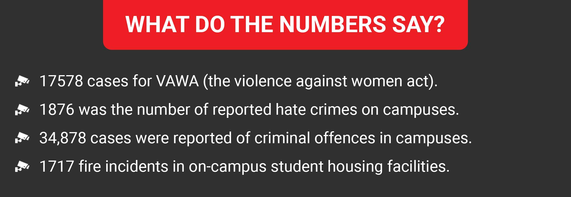 Campus Safety Statistics