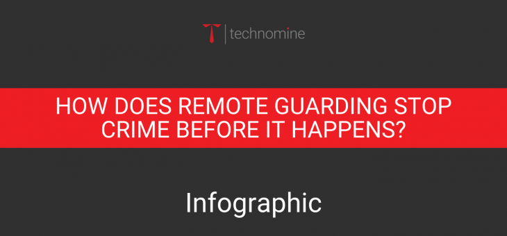 Infographic – How does remote guarding stop crime before it happens?