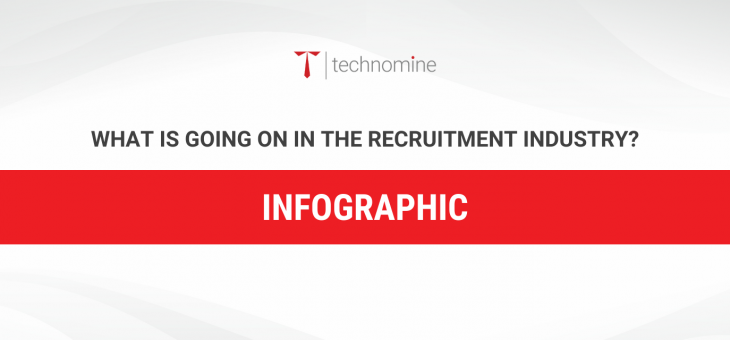 Infographic – What is currently going on in the recruitment industry?