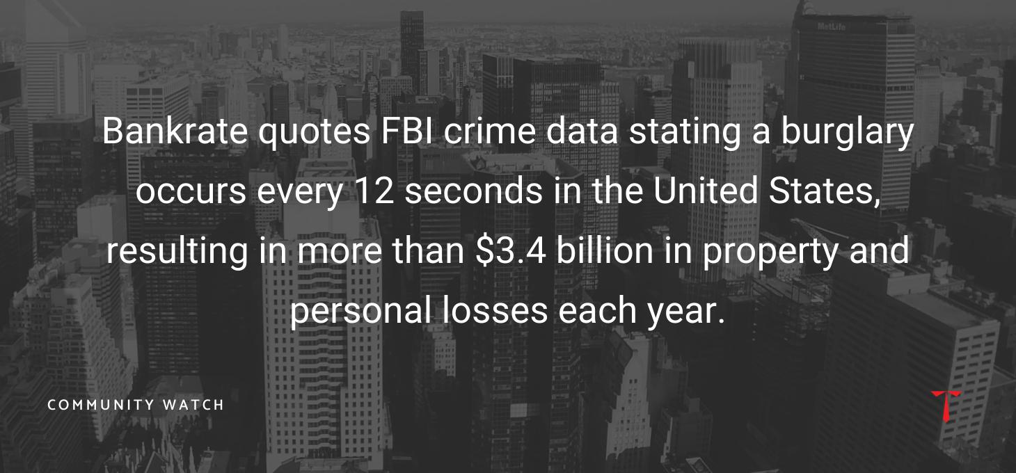 Burglary statistics 2021